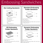 Die Cutting & Embossing: What Sandwich Do I Use?