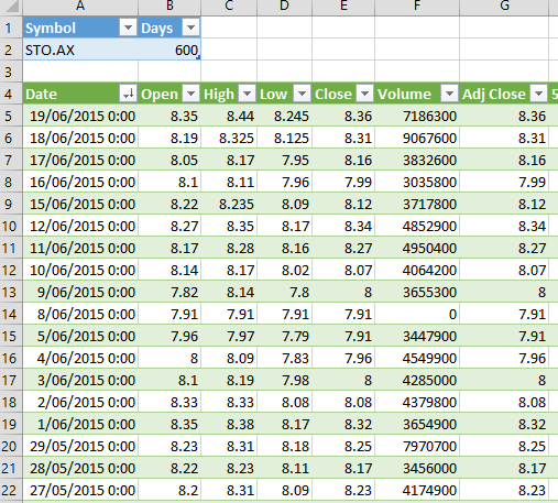 Use Excel, PowerQuery and Yahoo Finance to manage your Portfolio