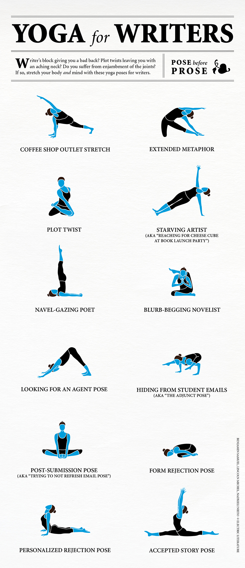 Best Yoga Poses For Writers - K.L.Wightman