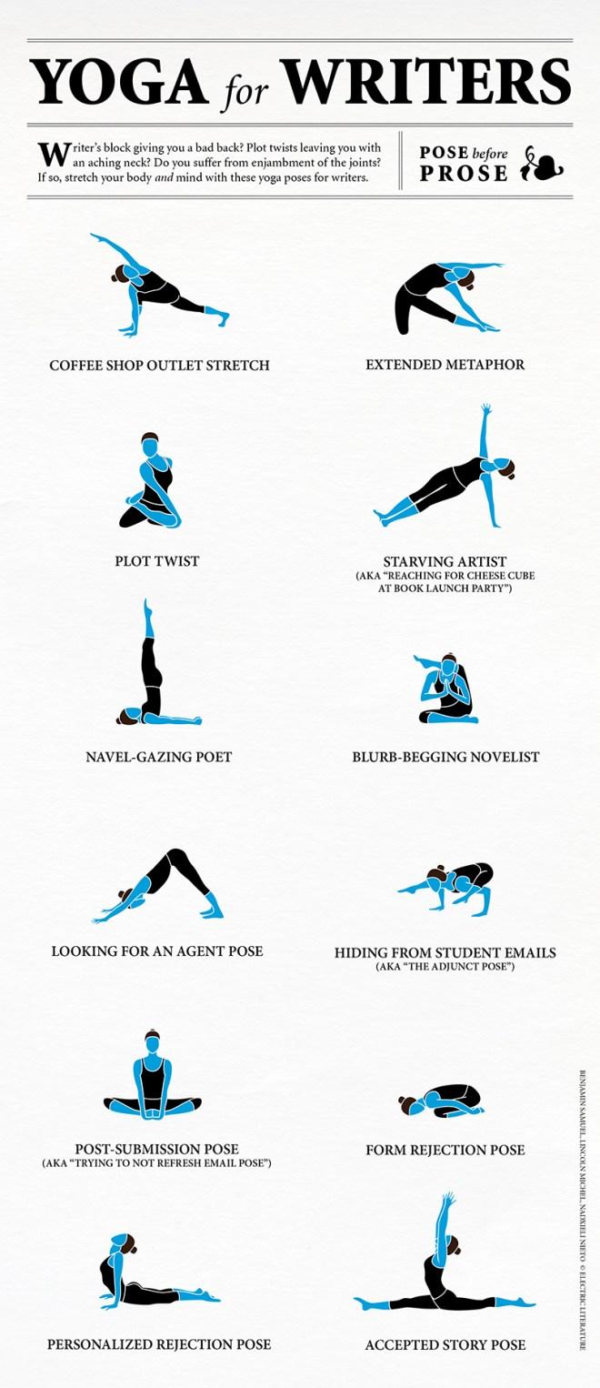 yogashrunk