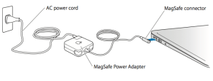 Mac notebooks: Using and maintaining your Apple MagSafe