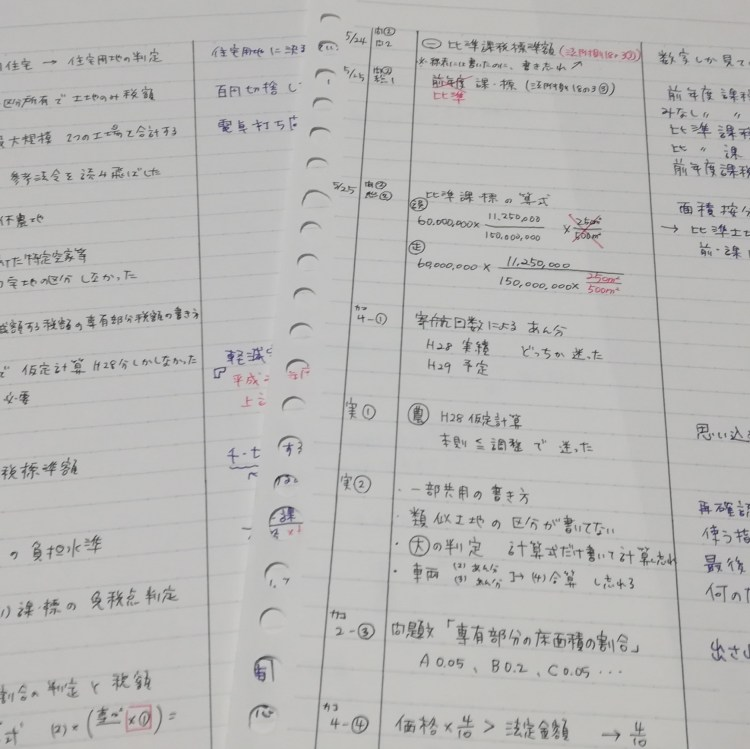 税理士試験 固定資産税 ミスノート