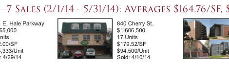 Mayfair (Denver) Apartment Sales 2Q2014