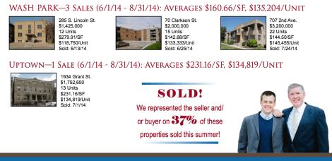 Uptown & Washington Park: Denver Apartment Market Report 2014Q3