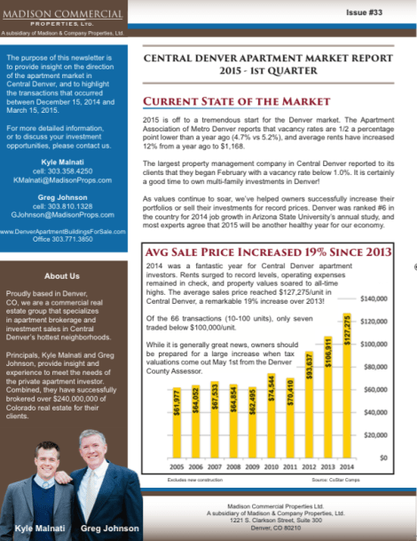 Denver Multifamily Newsletter 2015Q1