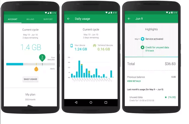 Thoughts on Google's Project Fi
