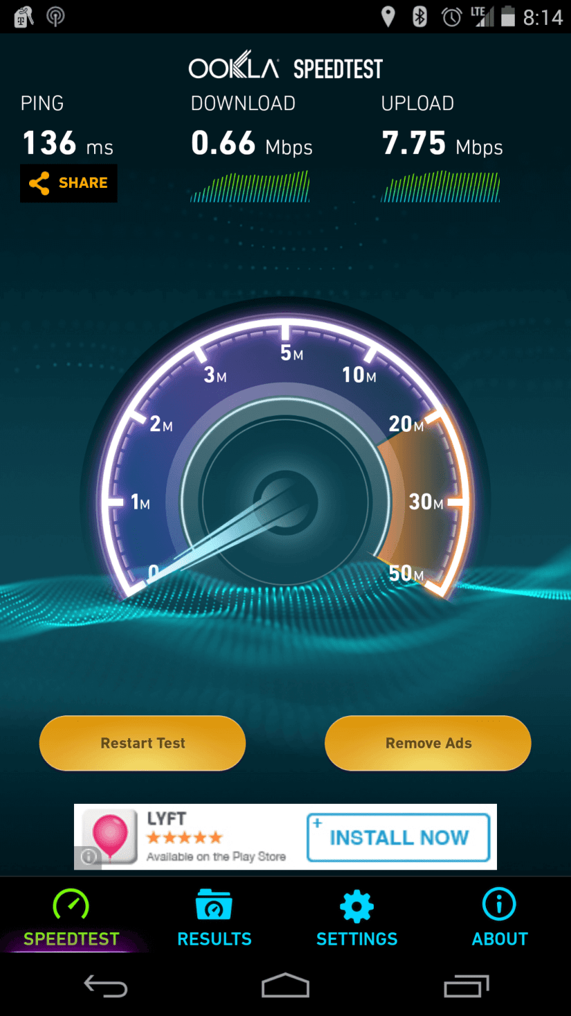 Is anyone else getting poor +T-Mobile LTE speeds in Miami tonight?  I wonder if the network is being hammered with the iOS upgrade that was released today.
