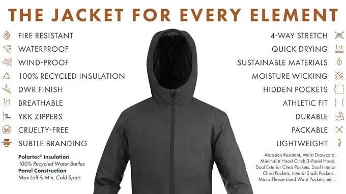 Now Funding: Trekka Element Jacket