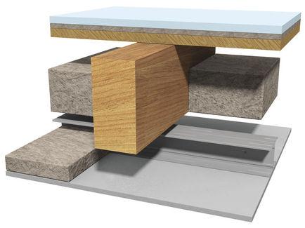 Knauf - Holzbalkendecken-Systeme