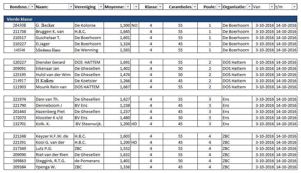 DB libre 4e klasse 2016-2017