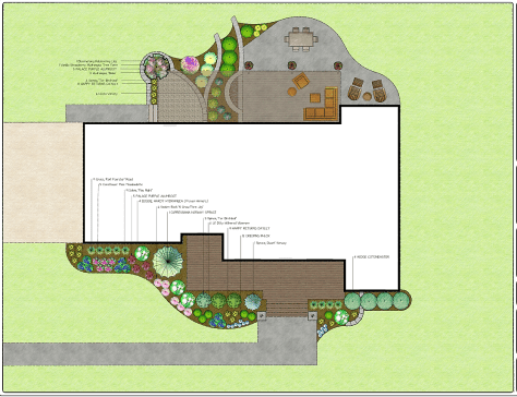 Master landscape design in color.  The design includes patio, retaining walls and deck layout.