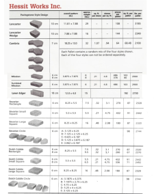 Dimensions for Pavers