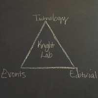 Three tiers of Knight Lab: Technology, Editorial and Events