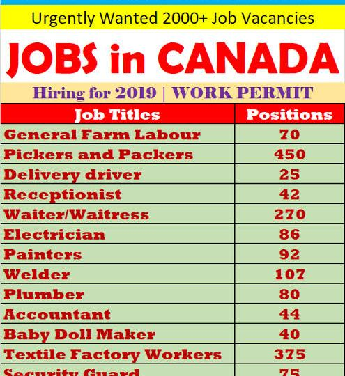 Farm laborers wanted in Canada