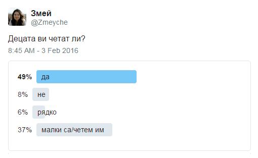 бисерче 2016
