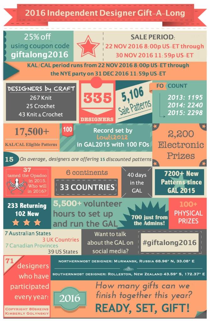 2016-infographic-670x1024
