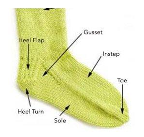 sock parts