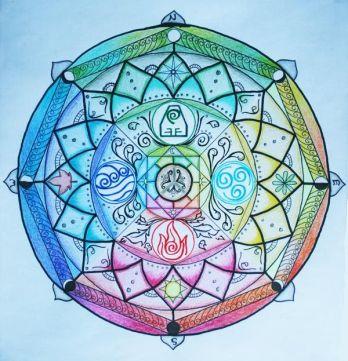 94aa997c13521f7e34247cb79e91ad0c--four-elements-tattoo-gemini-symbol