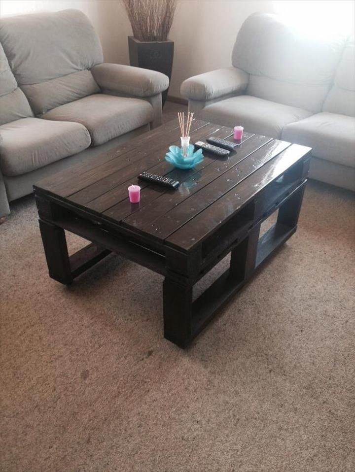 9 What To Put On A Coffee Table Pics on Coffee Table Inspiration  id=26325