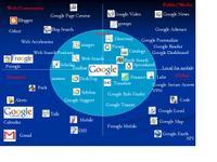 Googlematrix
