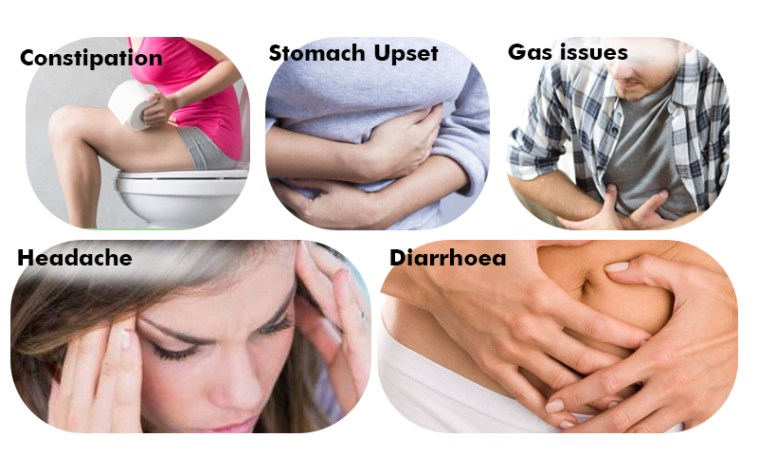 The side effects caused by Berberine