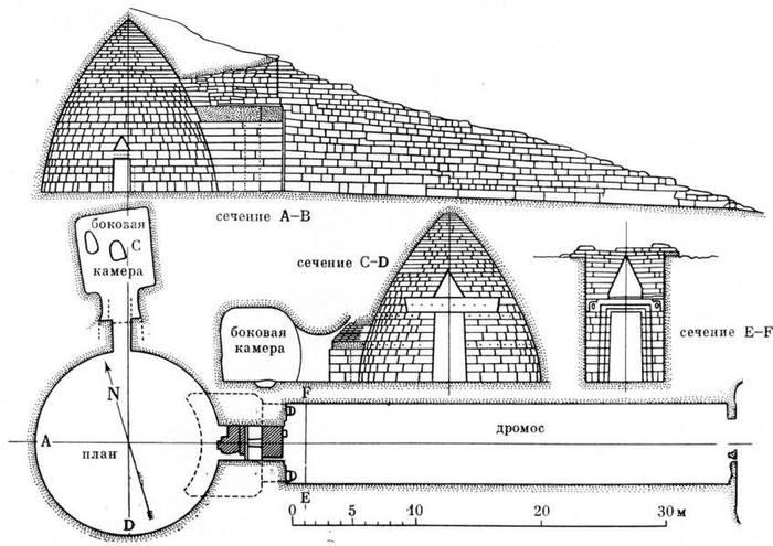 План толосной гробницы