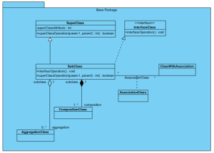 Create Class Diagram using Open API  Visual Paradigm Knowhow