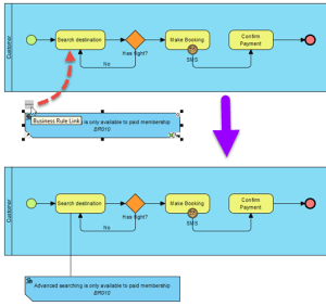Reuse Business Rule in Business Process Diagram  Visual