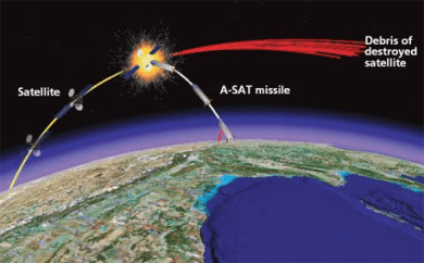 Mission Shakti: India's ASAT Test