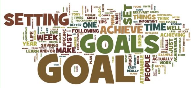 What Is Behavior-Based Goal Setting?