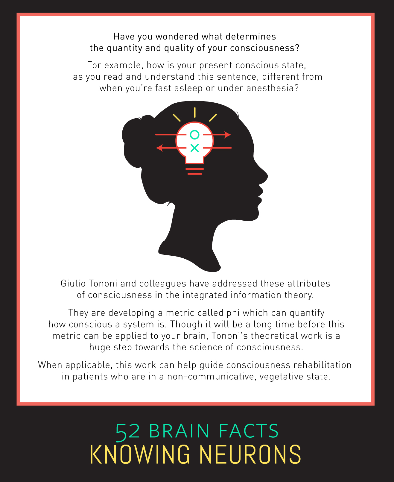 Myth or Fact? A single number can soon quantify your level of consciousness.