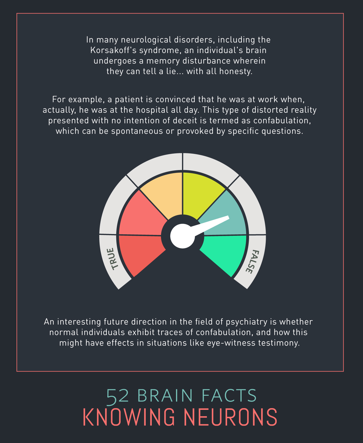 Myth or Fact? The brain can form honest lies.