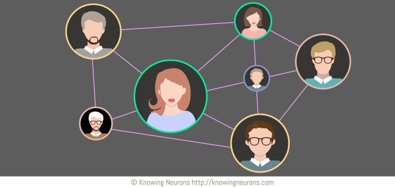 Social Rebound after Isolation Knowing Neurons