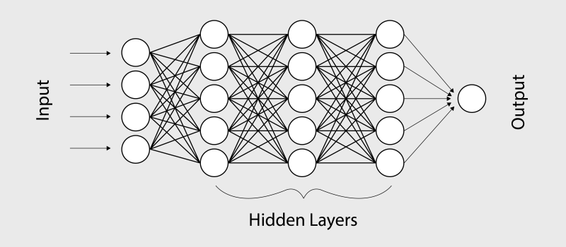 neural network schematic
