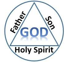 Questioning the concept of Trinity