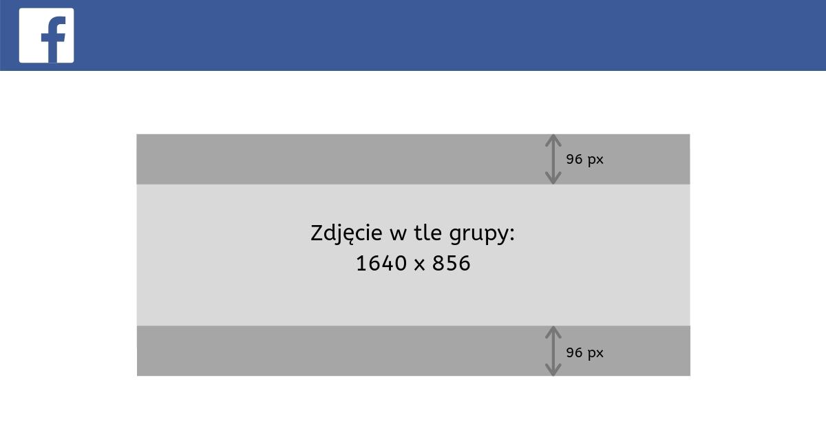 rozmiary-grafik-na-fb-zdjecie-grupy-facebook-wymiary-grafik-na-facebooka knowit Polska
