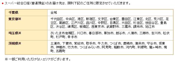 千葉銀行表1