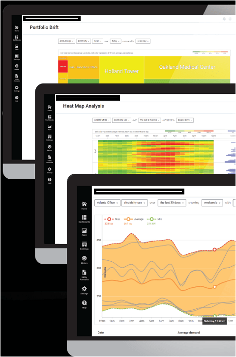 Advance Machine Learning and Forecasting reports