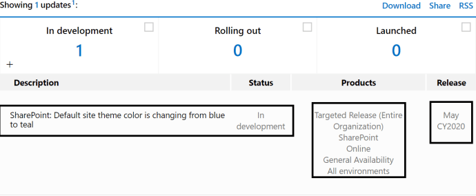M365 - SharePoint Online - SharePoint default site theme changing from blue to teal for new and existing communication sites - Roadmap 60592