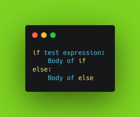 Syntax of if...else statement