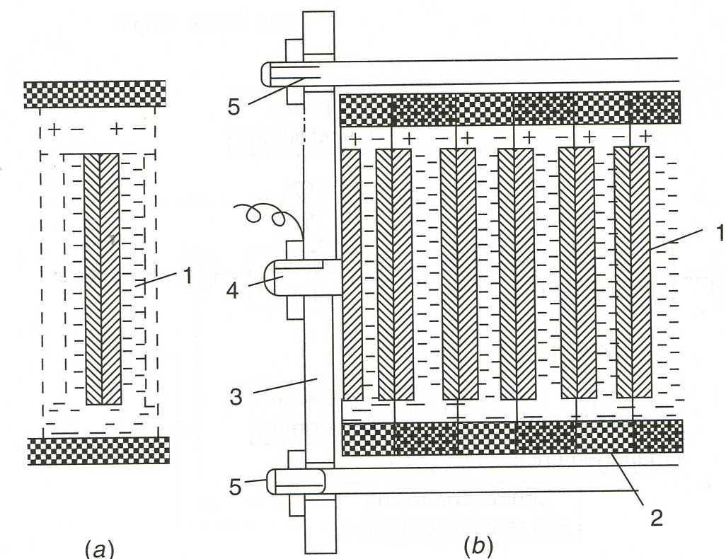 Electrochemistry Encyclopedia Fuel Cells