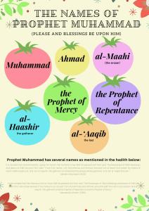 Names of Prophet Muhammad