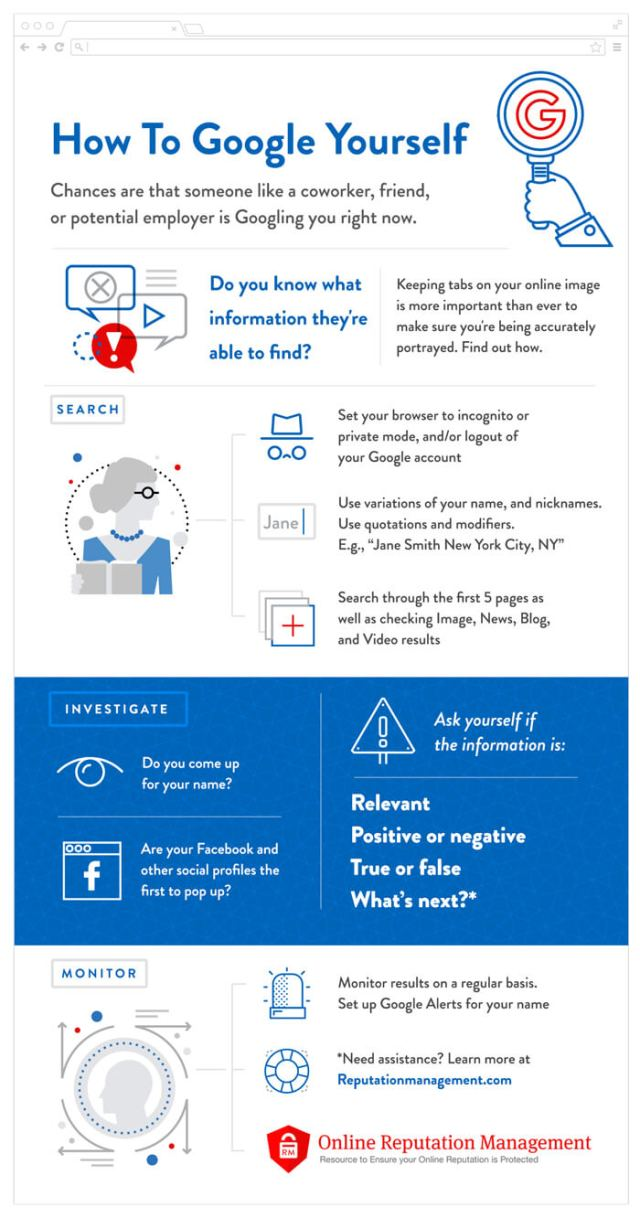 How to Correctly Google Yourself Infographic compressed