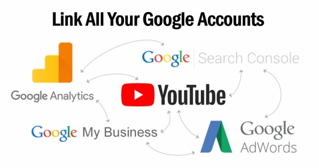 Link Google Accounts