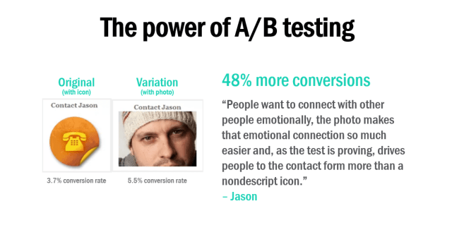 The power of A-B testing