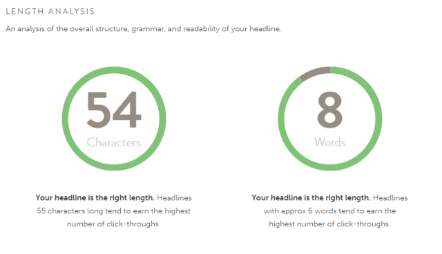 CoSchedule Headline Length Analysis.PNG