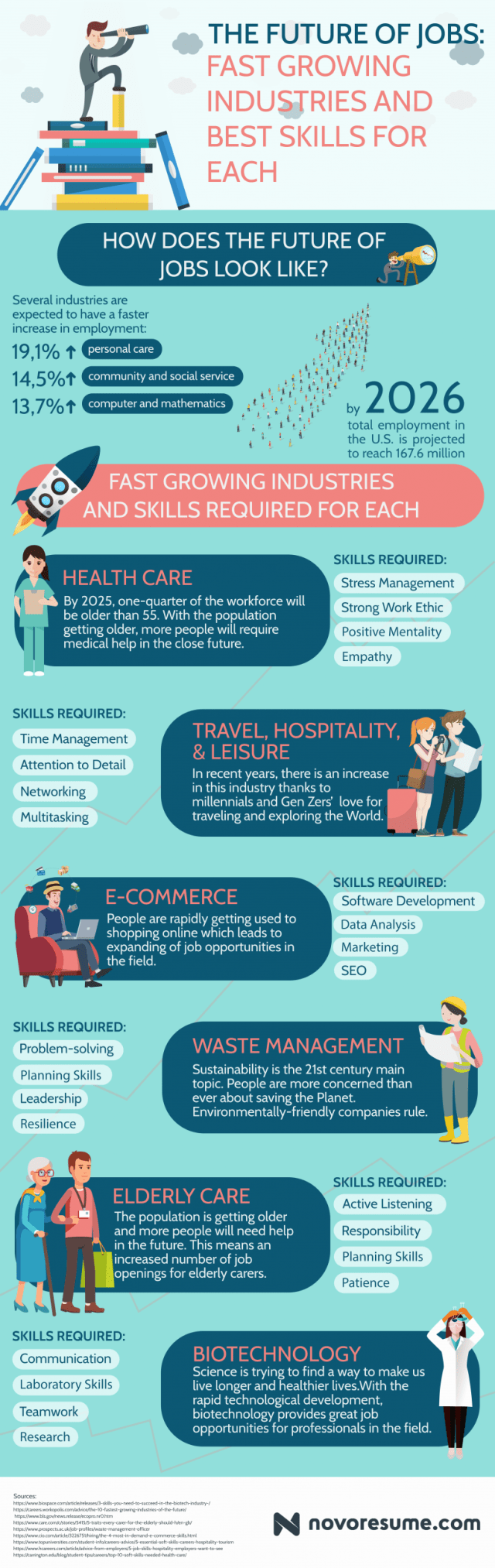 Future of Jobs Infographic compressed