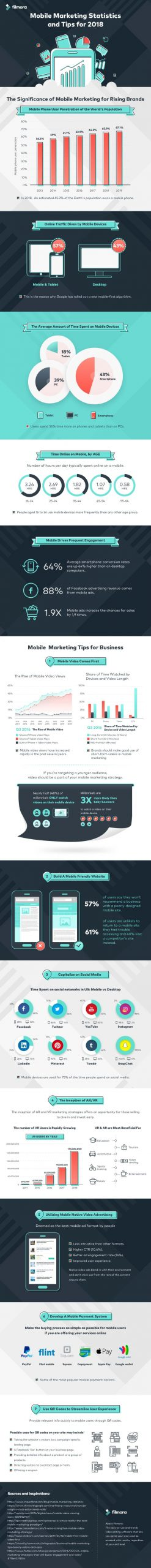 Mobile Marketing Tips Infographic compressed