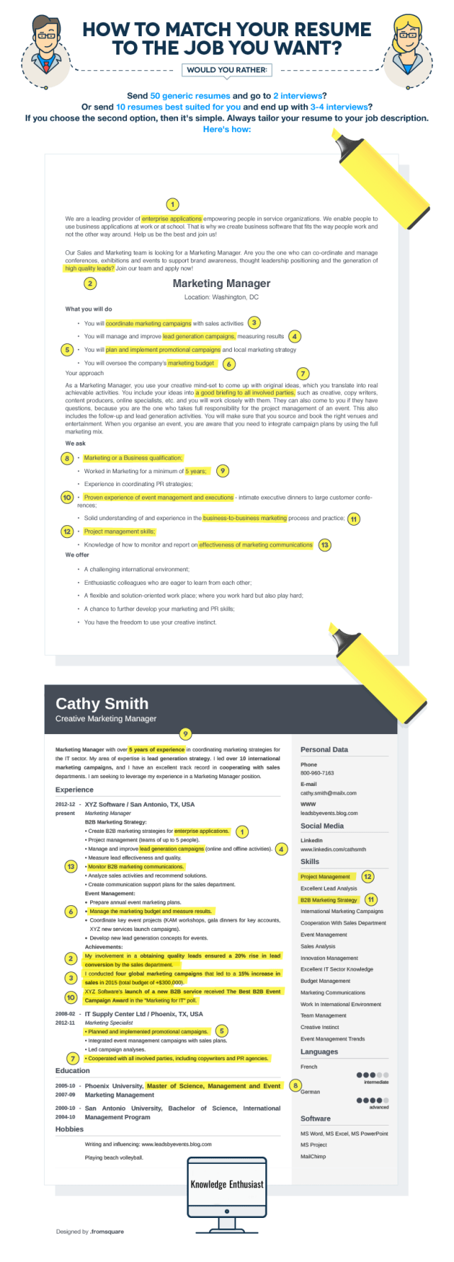 Match Resume to Job Infographic KE compressed