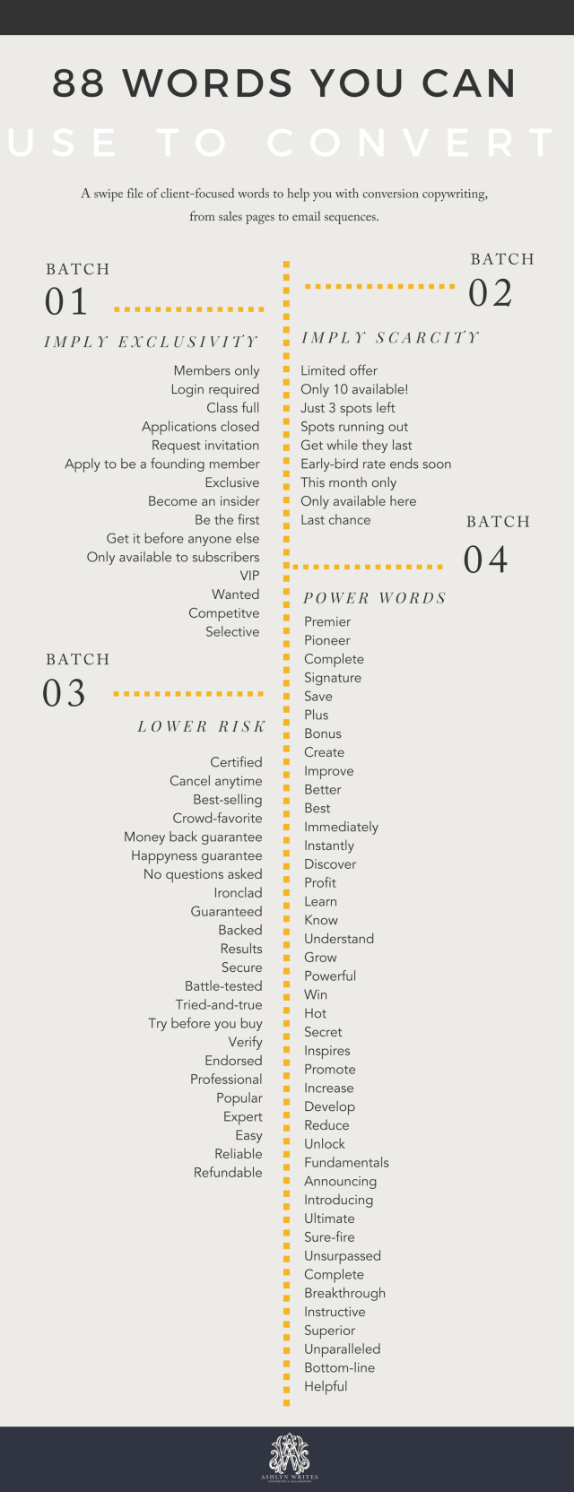 88 Words to Convert Infographic compressed.png